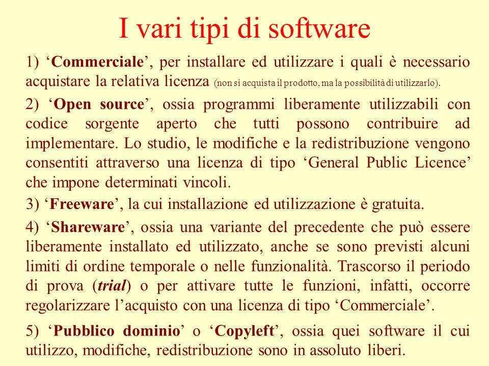 I vari tipi di software 2) Open source, ossia programmi liberamente utilizzabili con codice sorgente aperto che tutti possono contribuire ad implementare.