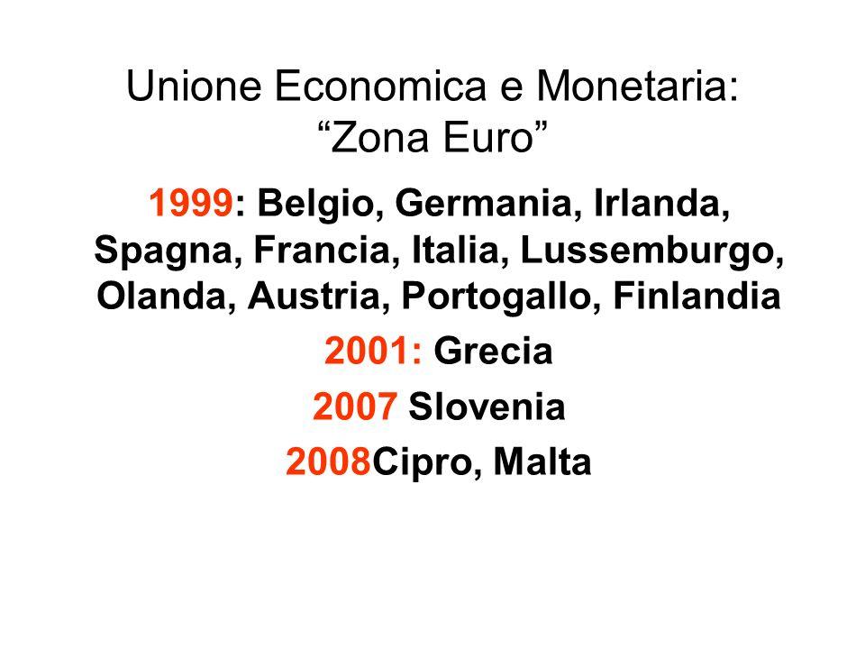 Unione Economica e Monetaria: Zona Euro 1999: Belgio, Germania, Irlanda, Spagna, Francia, Italia, Lussemburgo, Olanda, Austria, Portogallo, Finlandia 2001: Grecia 2007 Slovenia 2008Cipro, Malta