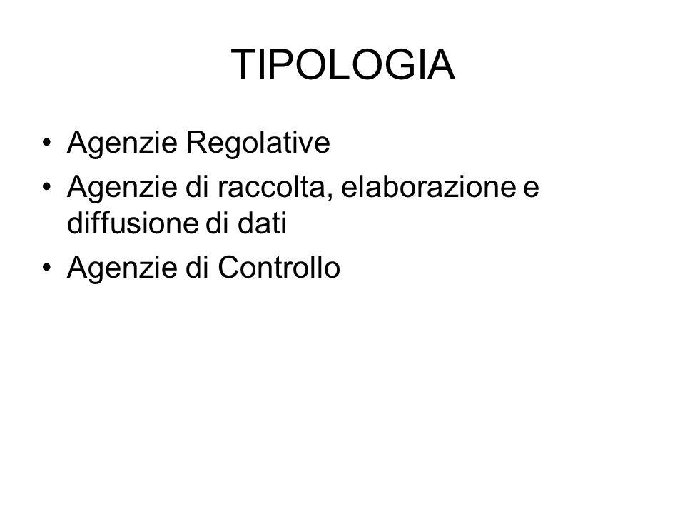 TIPOLOGIA Agenzie Regolative Agenzie di raccolta, elaborazione e diffusione di dati Agenzie di Controllo
