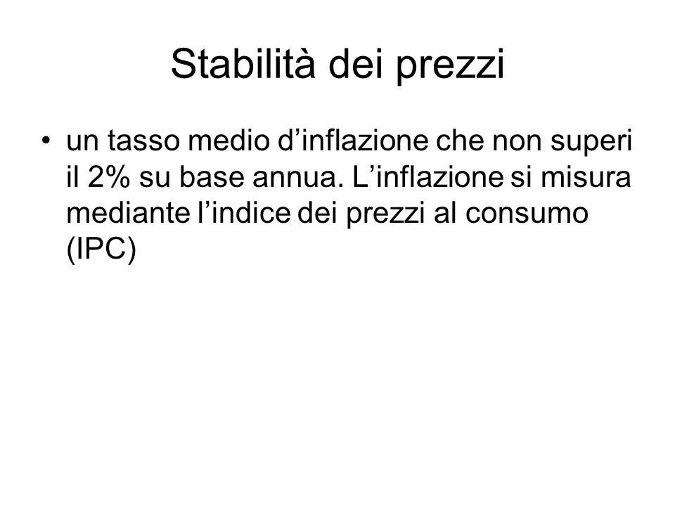 Stabilità dei prezzi un tasso medio dinflazione che non superi il 2% su base annua.