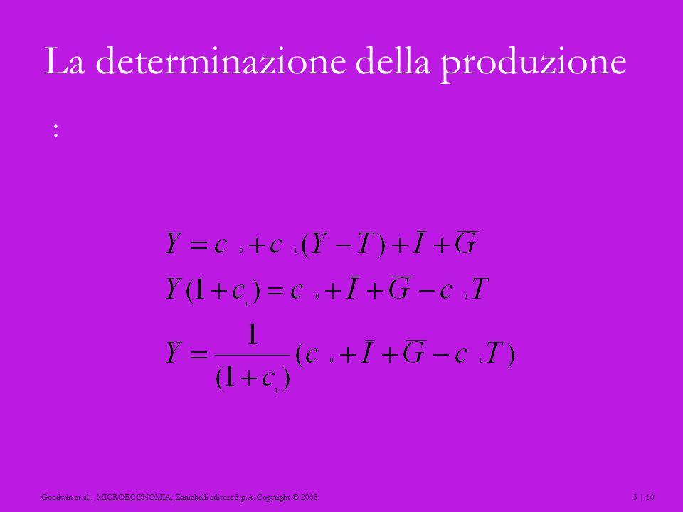 5 | 10Goodwin et al., MICROECONOMIA, Zanichelli editore S.p.A. Copyright © 2008 La determinazione della produzione :