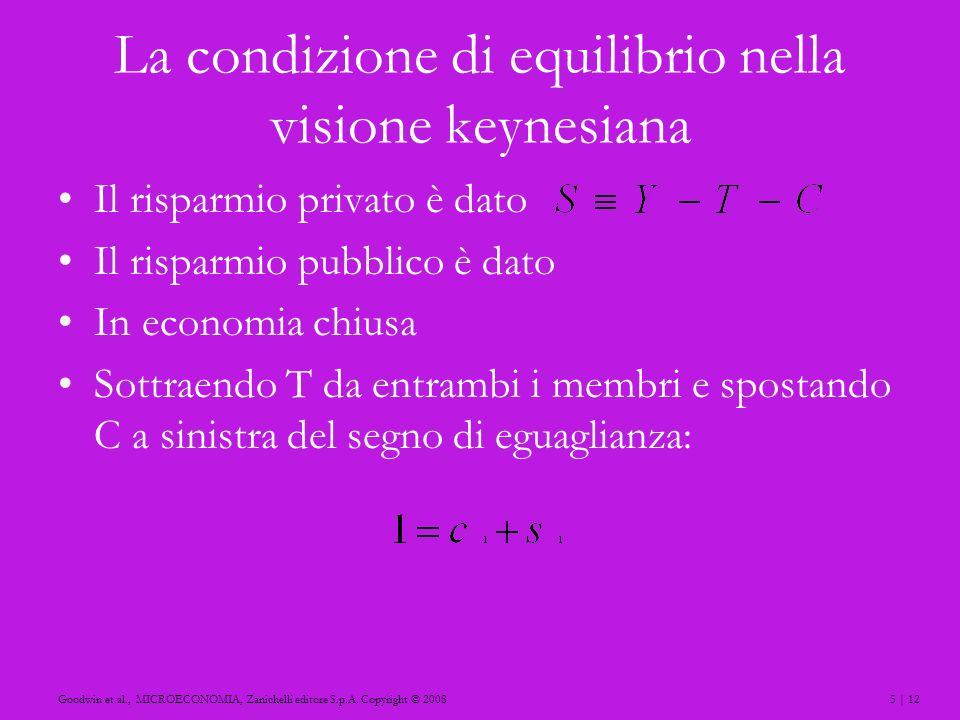 5 | 12Goodwin et al., MICROECONOMIA, Zanichelli editore S.p.A. Copyright © 2008 La condizione di equilibrio nella visione keynesiana Il risparmio priv