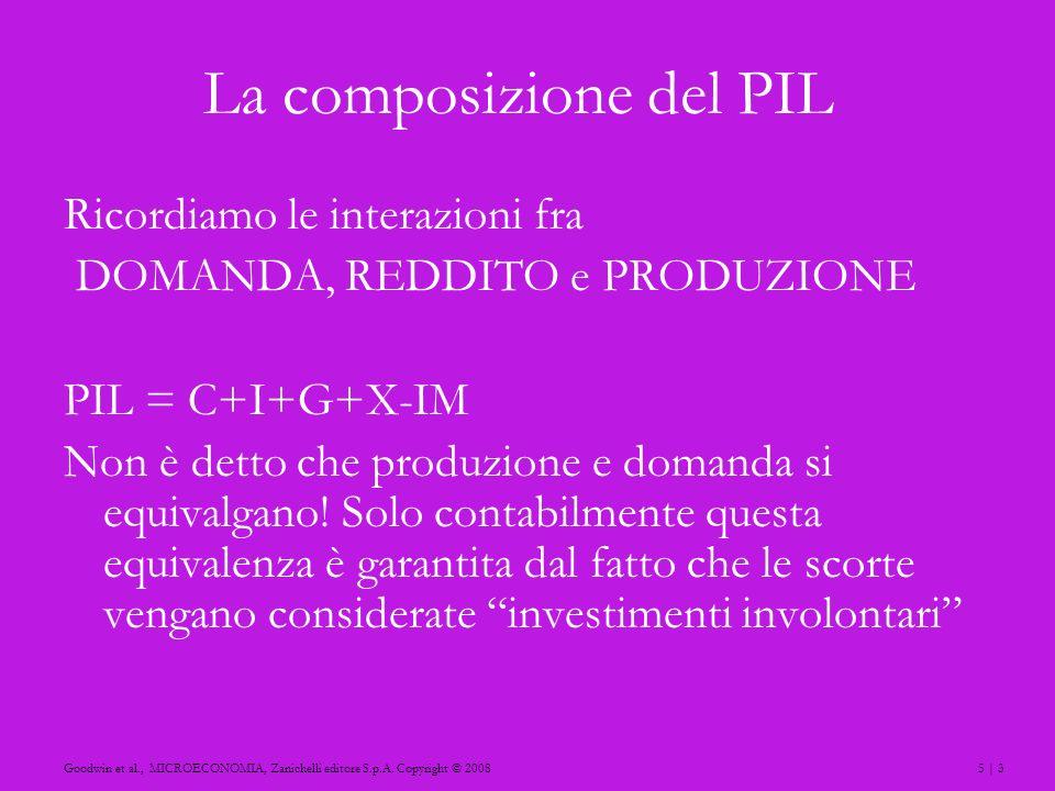 5 | 3Goodwin et al., MICROECONOMIA, Zanichelli editore S.p.A. Copyright © 2008 La composizione del PIL Ricordiamo le interazioni fra DOMANDA, REDDITO