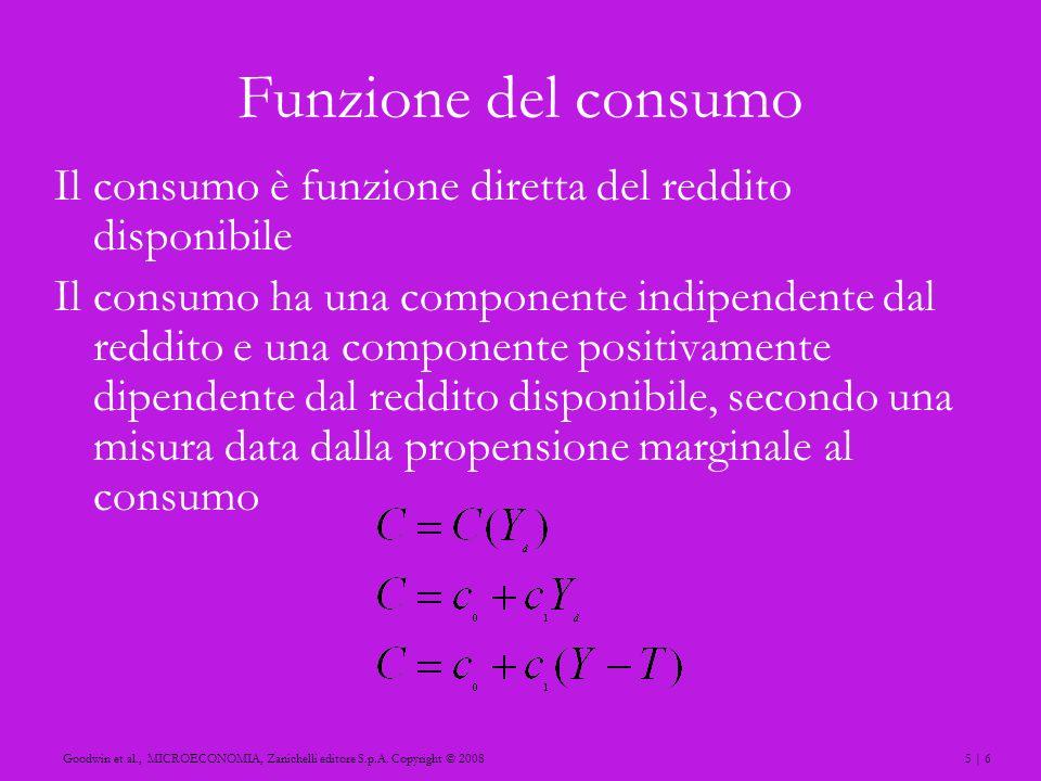 5 | 6Goodwin et al., MICROECONOMIA, Zanichelli editore S.p.A. Copyright © 2008 Funzione del consumo Il consumo è funzione diretta del reddito disponib