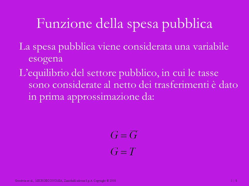 5 | 8Goodwin et al., MICROECONOMIA, Zanichelli editore S.p.A. Copyright © 2008 Funzione della spesa pubblica La spesa pubblica viene considerata una v