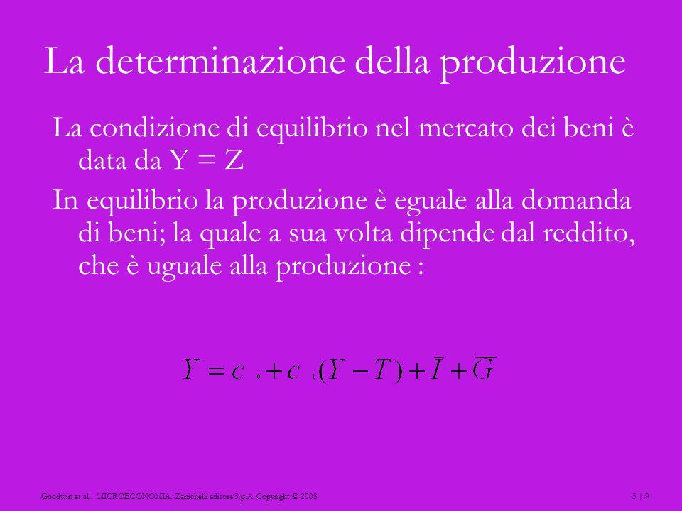 5 | 9Goodwin et al., MICROECONOMIA, Zanichelli editore S.p.A. Copyright © 2008 La determinazione della produzione La condizione di equilibrio nel merc