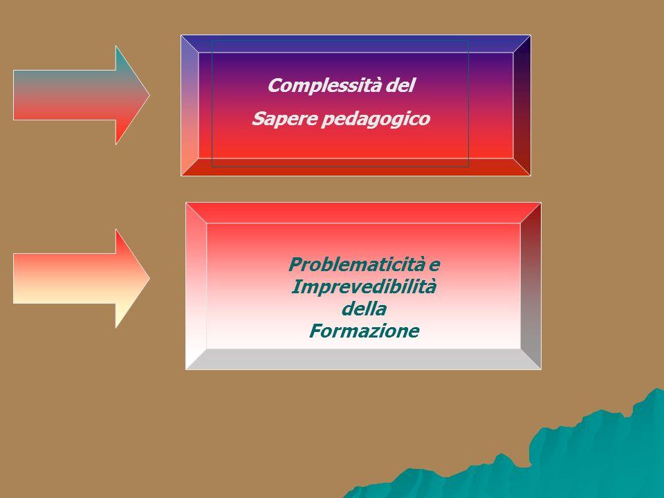 Complessità del Sapere pedagogico Problematicità e Imprevedibilità della Formazione