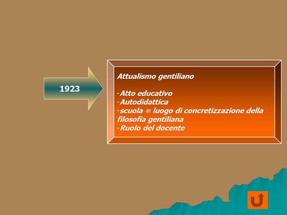 Attualismo gentiliano -Atto educativo -Autodidattica -scuola = luogo di concretizzazione della filosofia gentiliana -Ruolo del docente 1923