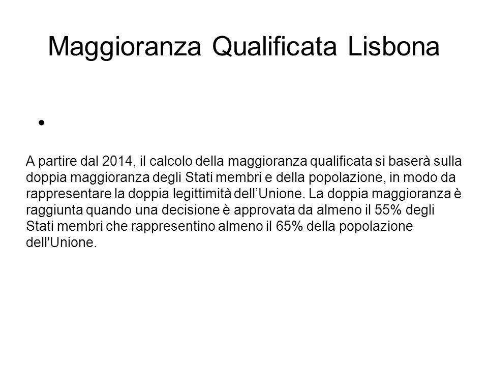 Maggioranza Qualificata Lisbona A partire dal 2014, il calcolo della maggioranza qualificata si baserà sulla doppia maggioranza degli Stati membri e della popolazione, in modo da rappresentare la doppia legittimità dellUnione.