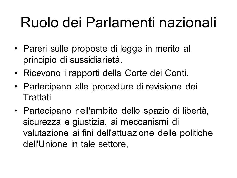 Ruolo dei Parlamenti nazionali Pareri sulle proposte di legge in merito al principio di sussidiarietà. Ricevono i rapporti della Corte dei Conti. Part