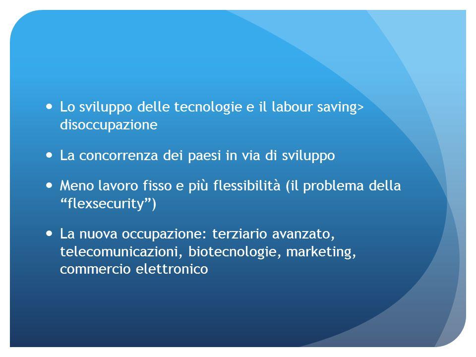 Lo sviluppo delle tecnologie e il labour saving> disoccupazione La concorrenza dei paesi in via di sviluppo Meno lavoro fisso e più flessibilità (il p