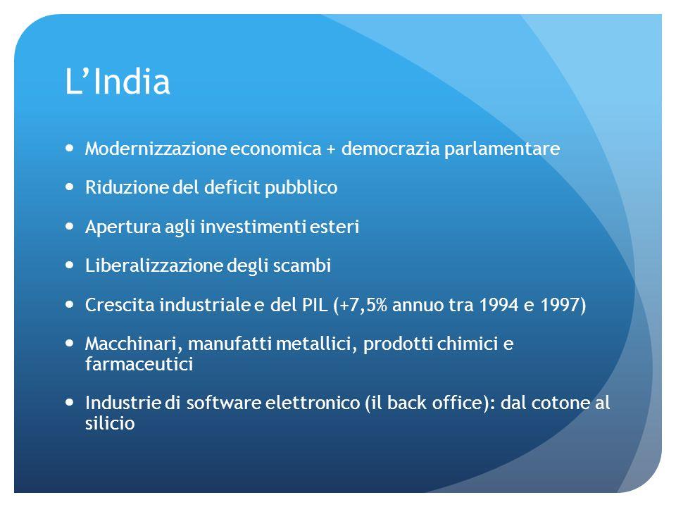 LIndia Modernizzazione economica + democrazia parlamentare Riduzione del deficit pubblico Apertura agli investimenti esteri Liberalizzazione degli sca