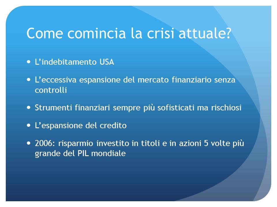 Come comincia la crisi attuale? Lindebitamento USA Leccessiva espansione del mercato finanziario senza controlli Strumenti finanziari sempre più sofis