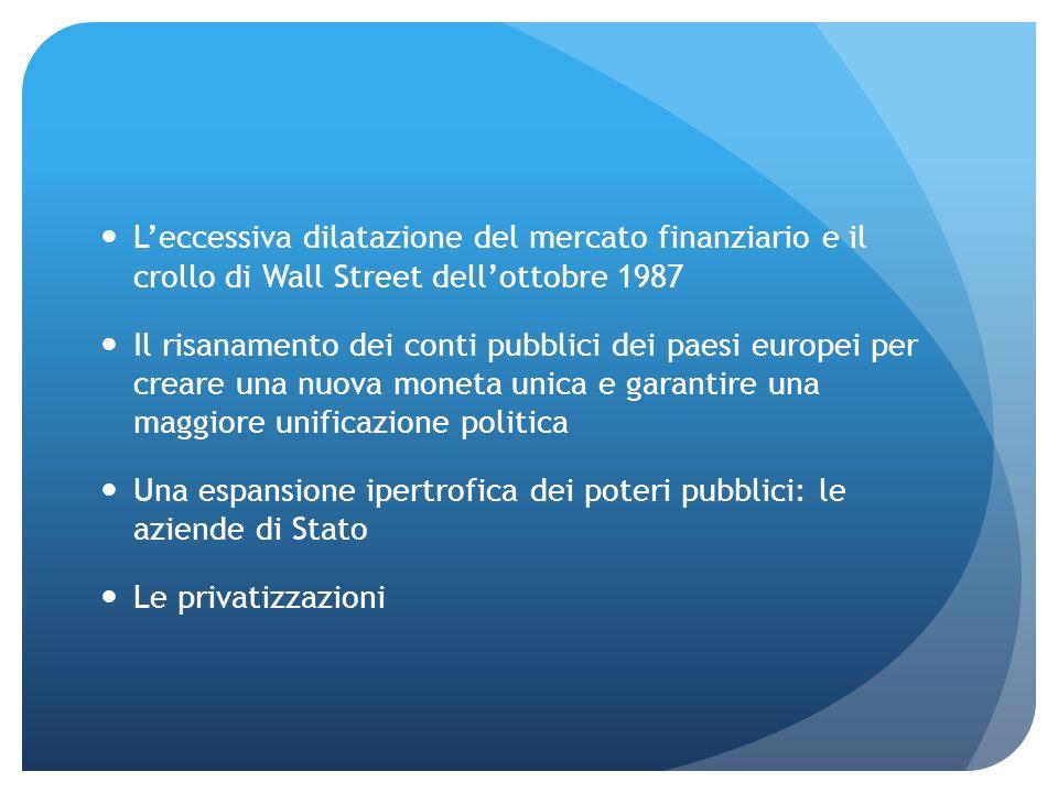 Leccessiva dilatazione del mercato finanziario e il crollo di Wall Street dellottobre 1987 Il risanamento dei conti pubblici dei paesi europei per cre