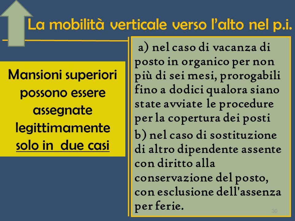 La mobilità verticale verso lalto nel p.i. Mansioni superiori possono essere assegnate legittimamente solo in due casi a) nel caso di vacanza di posto