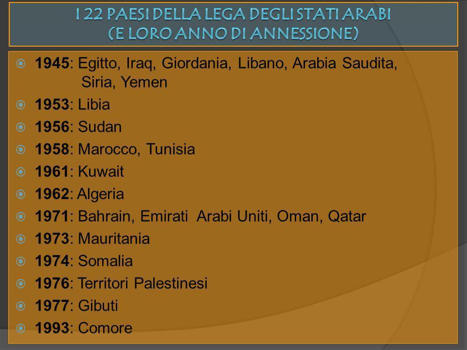 1945: Egitto, Iraq, Giordania, Libano, Arabia Saudita, Siria, Yemen 1953: Libia 1956: Sudan 1958: Marocco, Tunisia 1961: Kuwait 1962: Algeria 1971: Ba