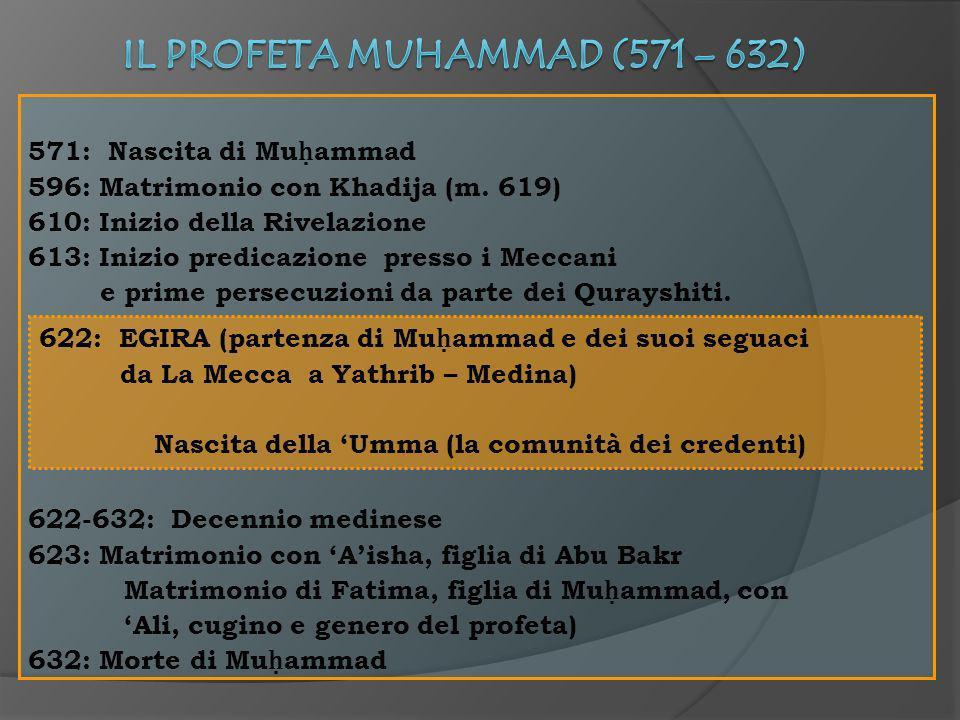 571: Nascita di Mu ammad 596: Matrimonio con Khadija (m. 619) 610: Inizio della Rivelazione 613: Inizio predicazione presso i Meccani e prime persecuz