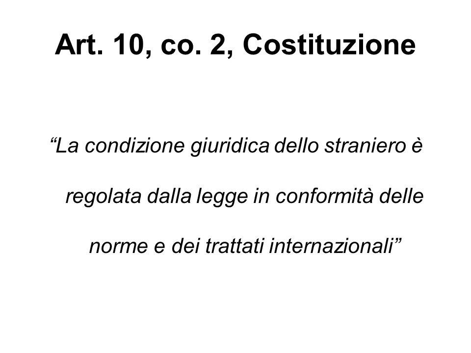 Art. 10, co. 2, Costituzione La condizione giuridica dello straniero è regolata dalla legge in conformità delle norme e dei trattati internazionali