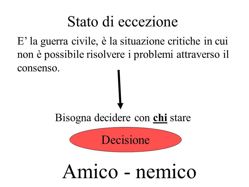 Stato di eccezione E la guerra civile, è la situazione critiche in cui non è possibile risolvere i problemi attraverso il consenso. Bisogna decidere c