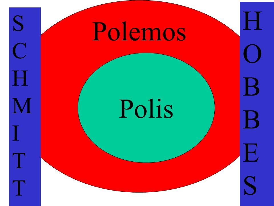 Polemos Polis SCHMITTSCHMITT HOBBESHOBBES