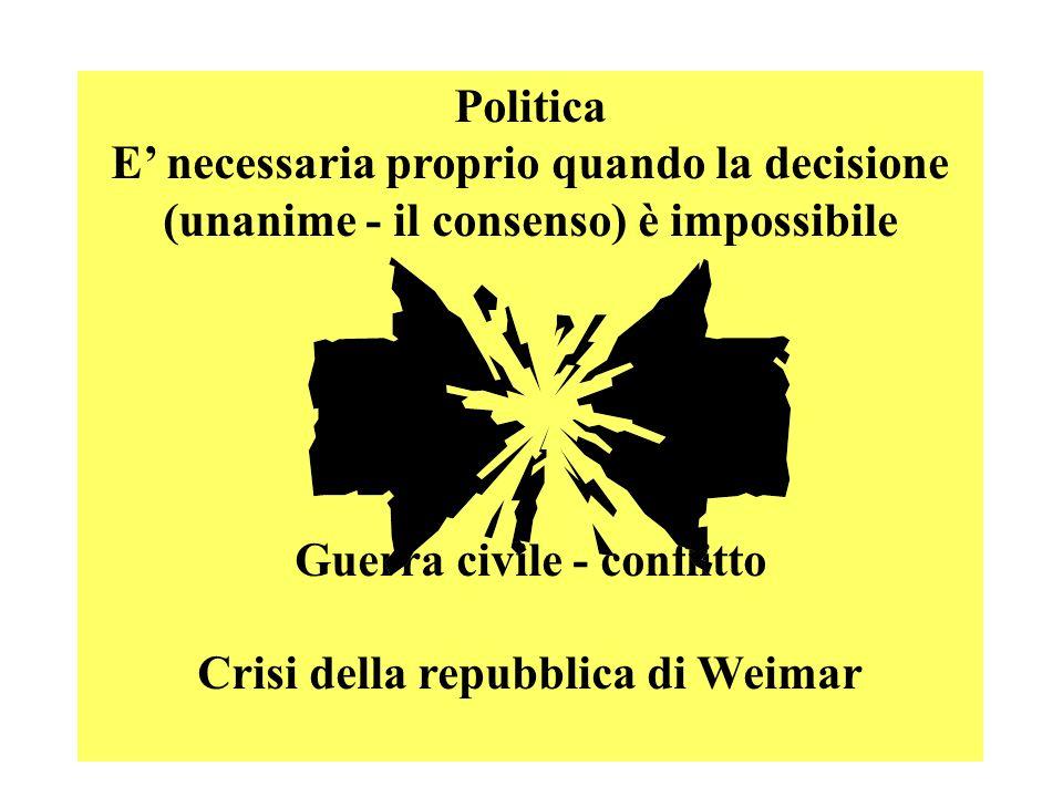 Politica E necessaria proprio quando la decisione (unanime - il consenso) è impossibile Guerra civile - conflitto Crisi della repubblica di Weimar