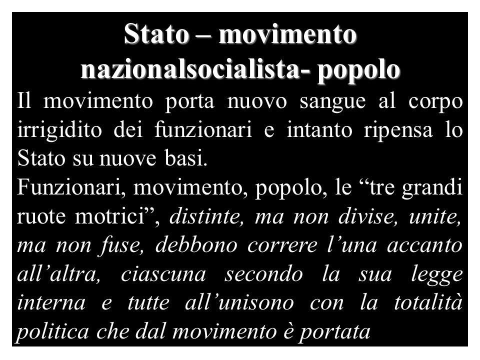 Stato – movimento nazionalsocialista- popolo Il movimento porta nuovo sangue al corpo irrigidito dei funzionari e intanto ripensa lo Stato su nuove ba