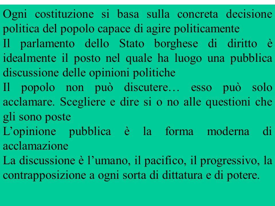 Ogni costituzione si basa sulla concreta decisione politica del popolo capace di agire politicamente Il parlamento dello Stato borghese di diritto è i