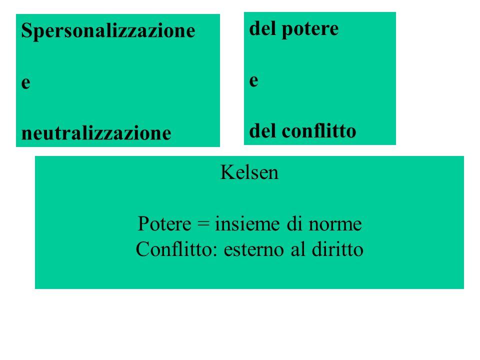 Spersonalizzazione e neutralizzazione del potere e del conflitto Kelsen Potere = insieme di norme Conflitto: esterno al diritto