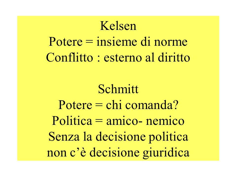 Kelsen Potere = insieme di norme Conflitto : esterno al diritto Schmitt Potere = chi comanda? Politica = amico- nemico Senza la decisione politica non