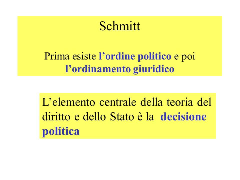 Schmitt Prima esiste lordine politico e poi lordinamento giuridico Lelemento centrale della teoria del diritto e dello Stato è la decisione politica
