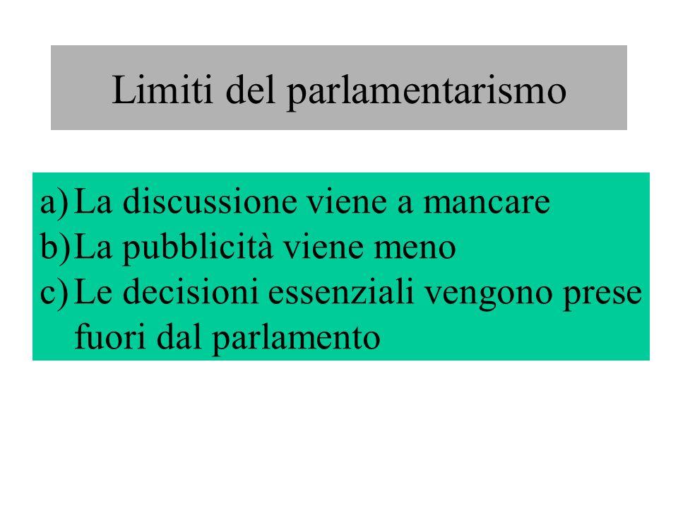Limiti del parlamentarismo a)La discussione viene a mancare b)La pubblicità viene meno c)Le decisioni essenziali vengono prese fuori dal parlamento