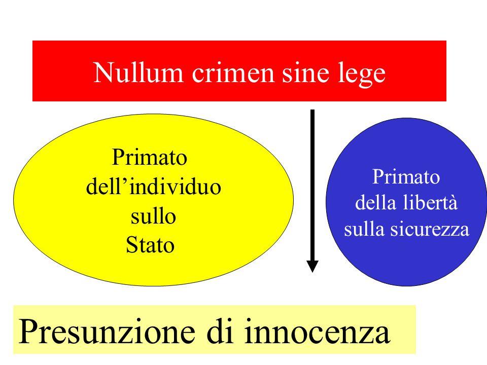Nullum crimen sine lege Presunzione di innocenza Primato dellindividuo sullo Stato Primato della libertà sulla sicurezza