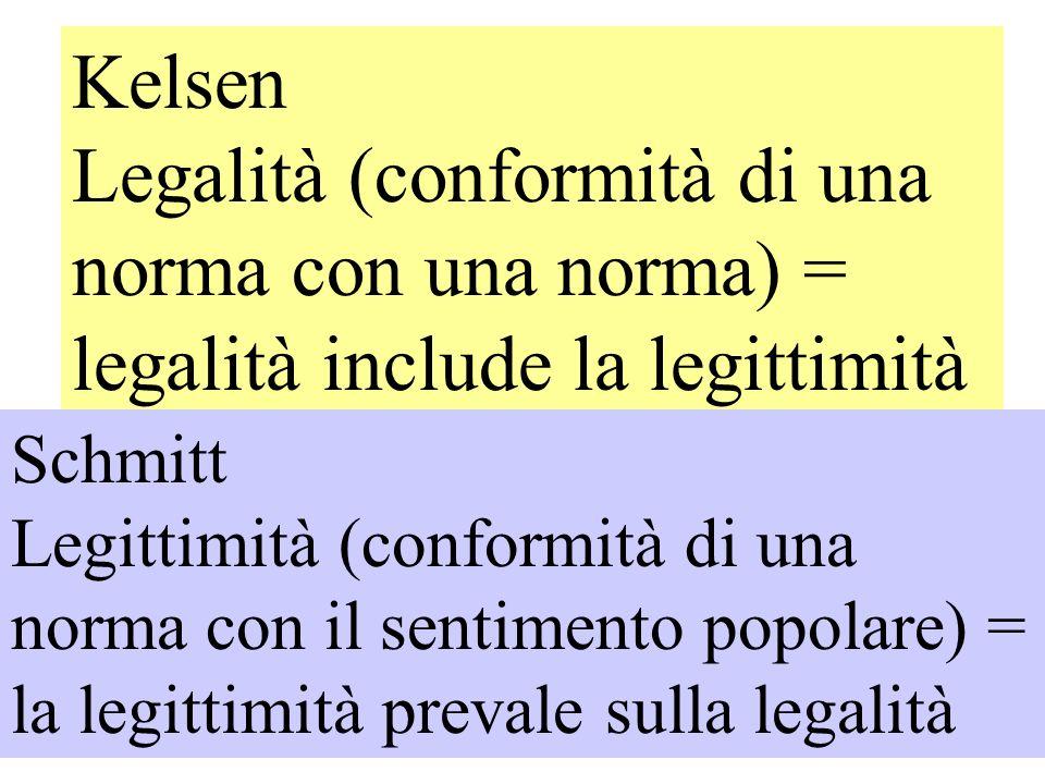 Kelsen Legalità (conformità di una norma con una norma) = legalità include la legittimità Schmitt Legittimità (conformità di una norma con il sentimen
