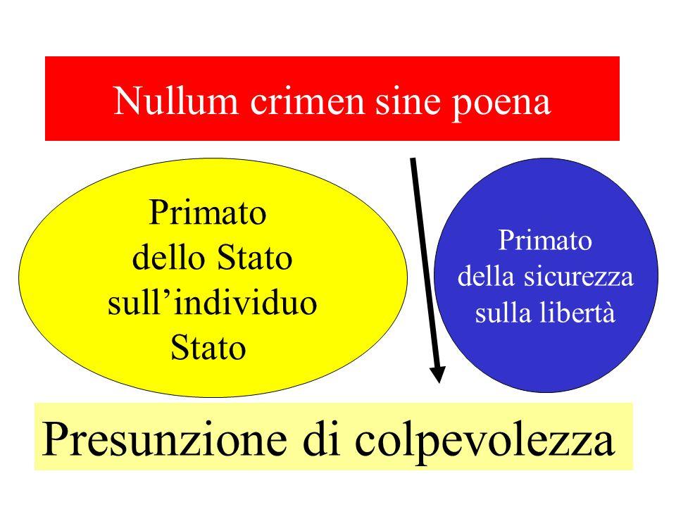 Nullum crimen sine poena Presunzione di colpevolezza Primato dello Stato sullindividuo Stato Primato della sicurezza sulla libertà