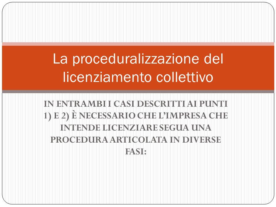 B) LICENZIAMENTO COLLETTIVO PER MESSA IN MOBILITÀ (art. 4) il datore di lavoro che, al termine o durante un periodo di ricorso allintervento straordin
