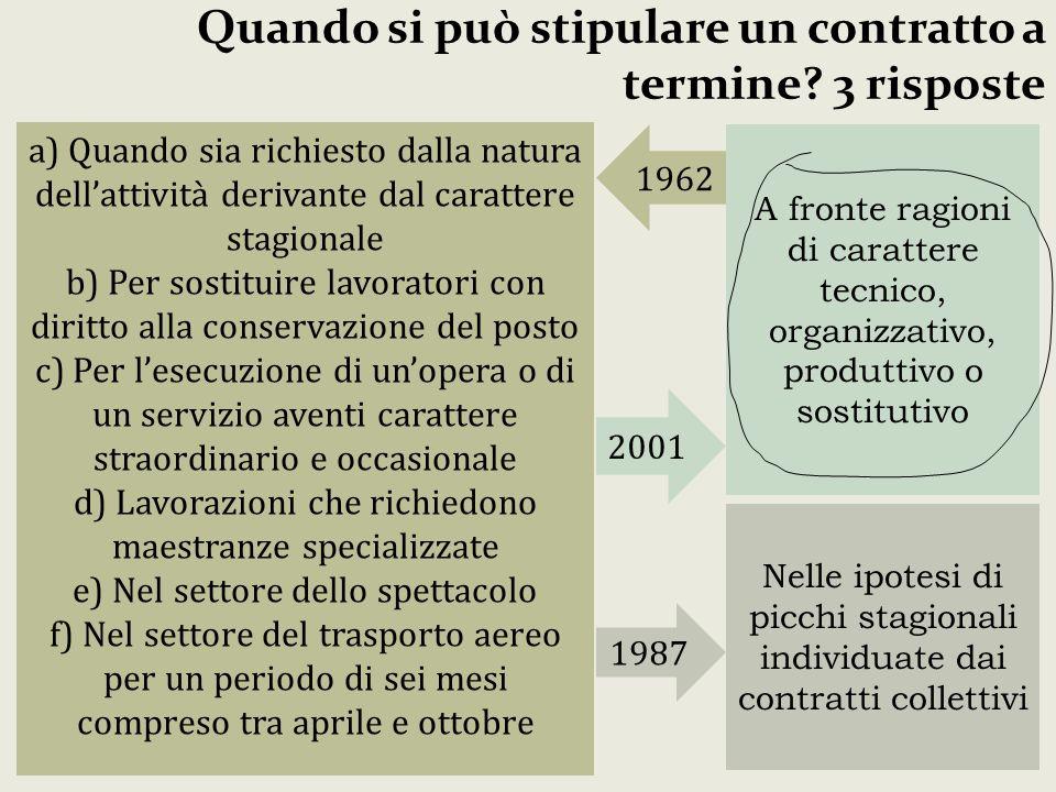 Quando si può stipulare un contratto a termine? 3 risposte a) Quando sia richiesto dalla natura dellattività derivante dal carattere stagionale b) Per