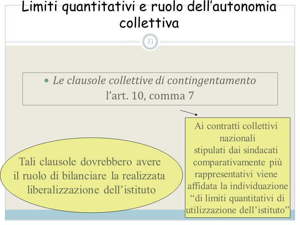 Limiti quantitativi e ruolo dellautonomia collettiva Le clausole collettive di contingentamento lart. 10, comma 7 Tali clausole dovrebbero avere il ru