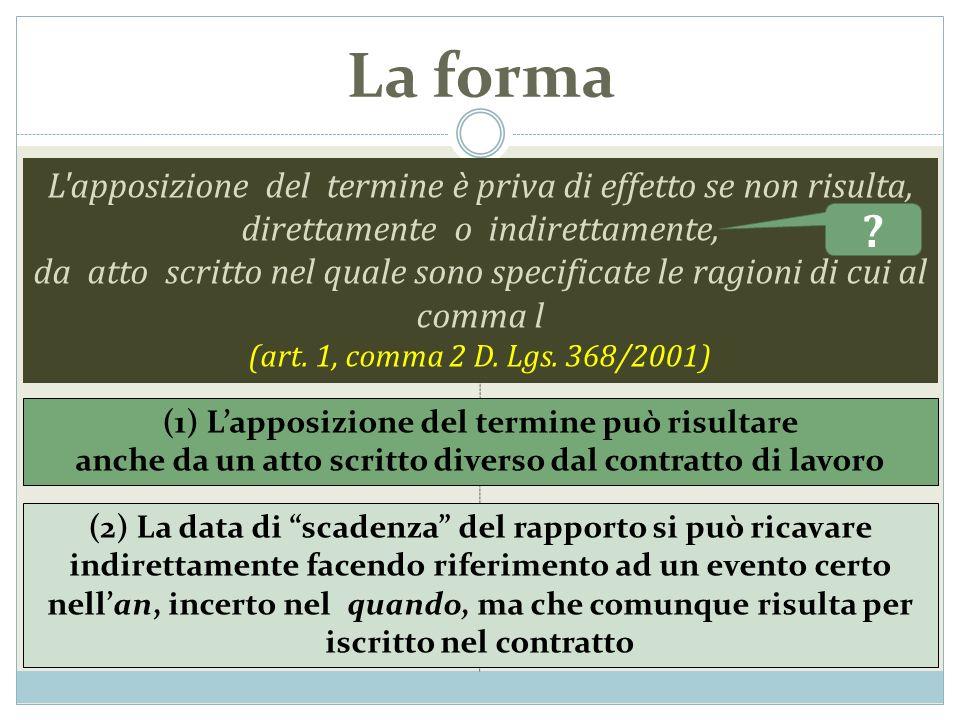 La forma L'apposizione del termine è priva di effetto se non risulta, direttamente o indirettamente, da atto scritto nel quale sono specificate le rag