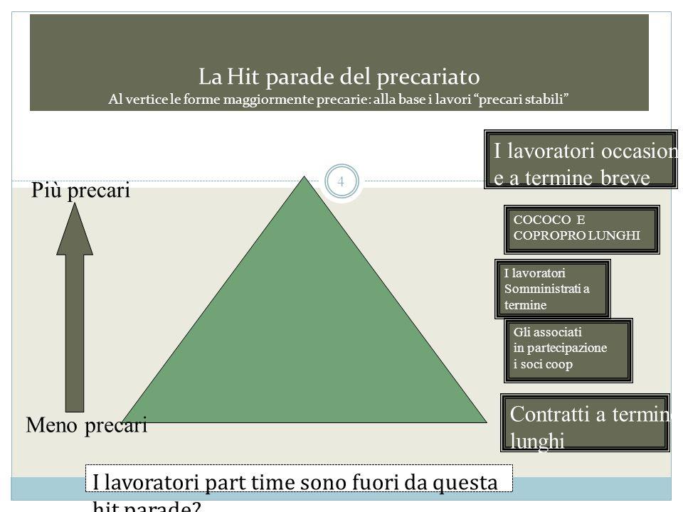4 La Hit parade del precariato Al vertice le forme maggiormente precarie: alla base i lavori precari stabili Contratti a termine lunghi Gli associati