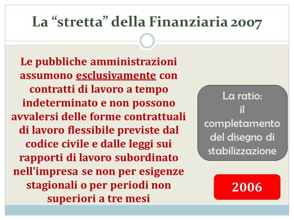 La stretta della Finanziaria 2007 Le pubbliche amministrazioni assumono esclusivamente con contratti di lavoro a tempo indeterminato e non possono avv