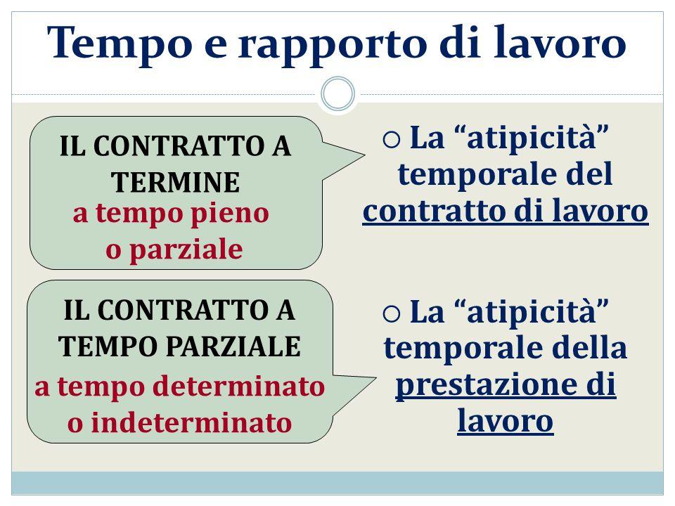 Tempo e rapporto di lavoro La atipicità temporale del contratto di lavoro La atipicità temporale della prestazione di lavoro IL CONTRATTO A TERMINE IL CONTRATTO A TEMPO PARZIALE a tempo pieno o parziale a tempo determinato o indeterminato