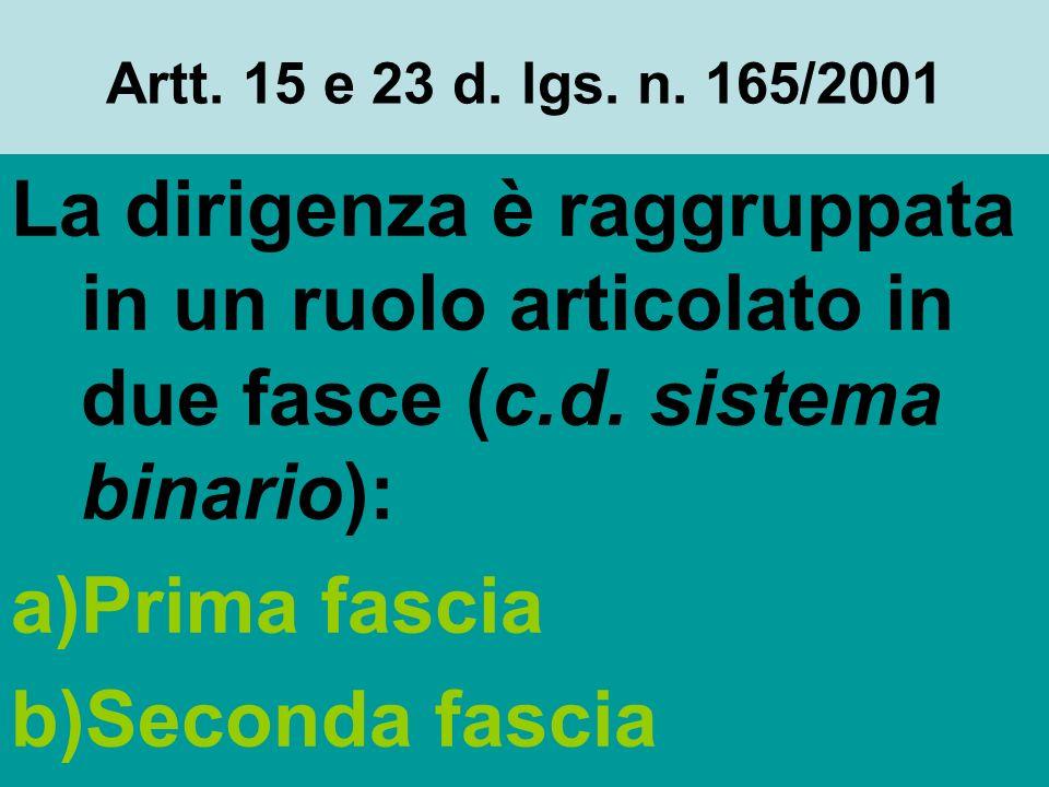 Art. 14, comma 3, d. lgs. n. 165/2001 Il Ministro non può revocare, riformare, riservare o avocare a sé o altrimenti adottare provvedimenti o atti di