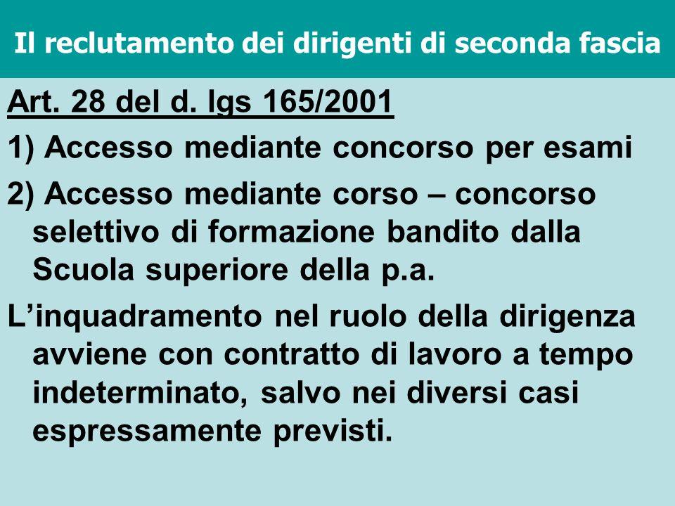 Artt. 15 e 23 d. lgs. n. 165/2001 La dirigenza è raggruppata in un ruolo articolato in due fasce (c.d. sistema binario): a)Prima fascia b)Seconda fasc