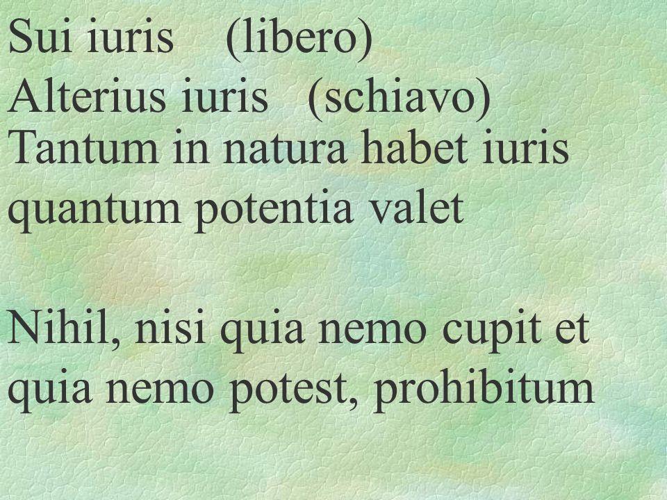 Sui iuris (libero) Alterius iuris (schiavo) Tantum in natura habet iuris quantum potentia valet Nihil, nisi quia nemo cupit et quia nemo potest, prohi