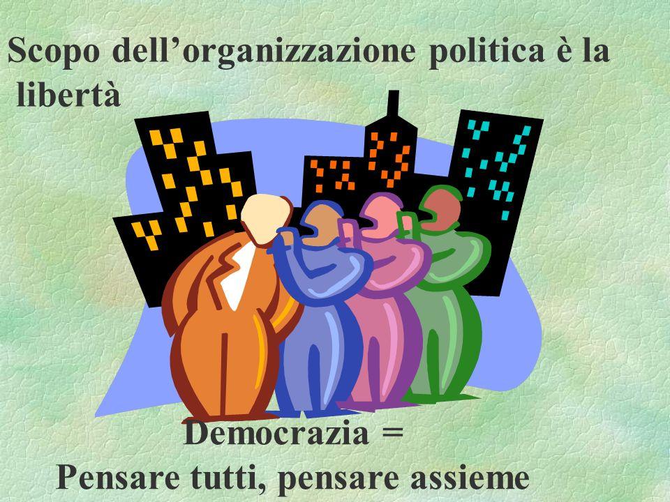 Scopo dellorganizzazione politica è la libertà Democrazia = Pensare tutti, pensare assieme