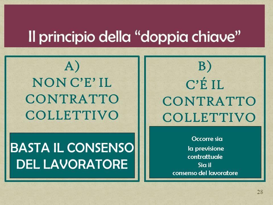 A) NON CE IL CONTRATTO COLLETTIVO B) CÉ IL CONTRATTO COLLETTIVO BASTA IL CONSENSO DEL LAVORATORE Occorre sia la previsione contrattuale Sia il consens