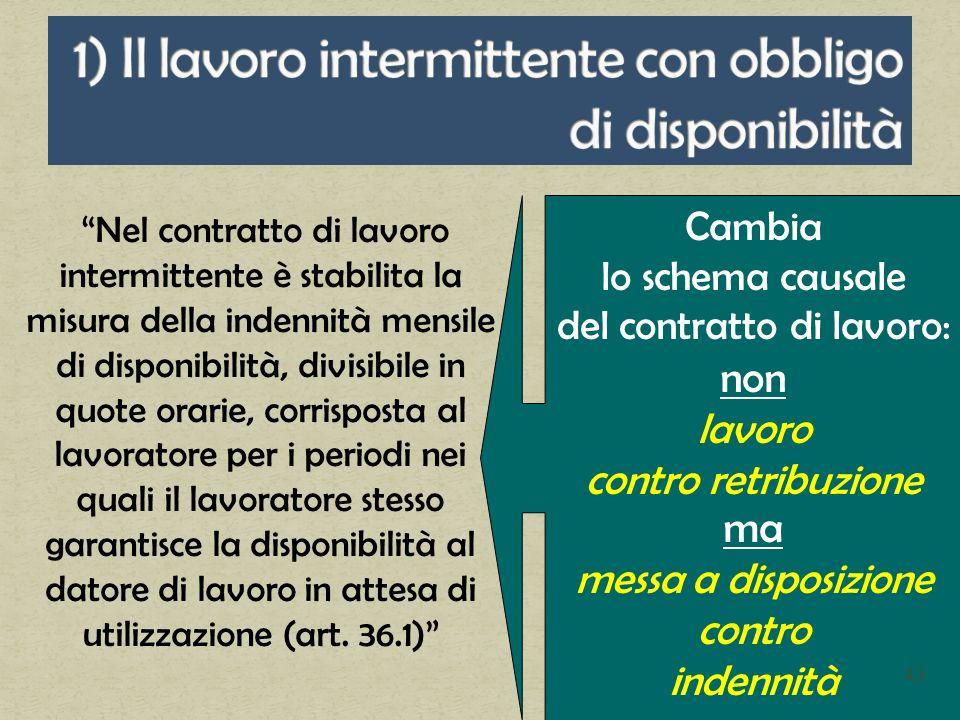 Nel contratto di lavoro intermittente è stabilita la misura della indennità mensile di disponibilità, divisibile in quote orarie, corrisposta al lavor