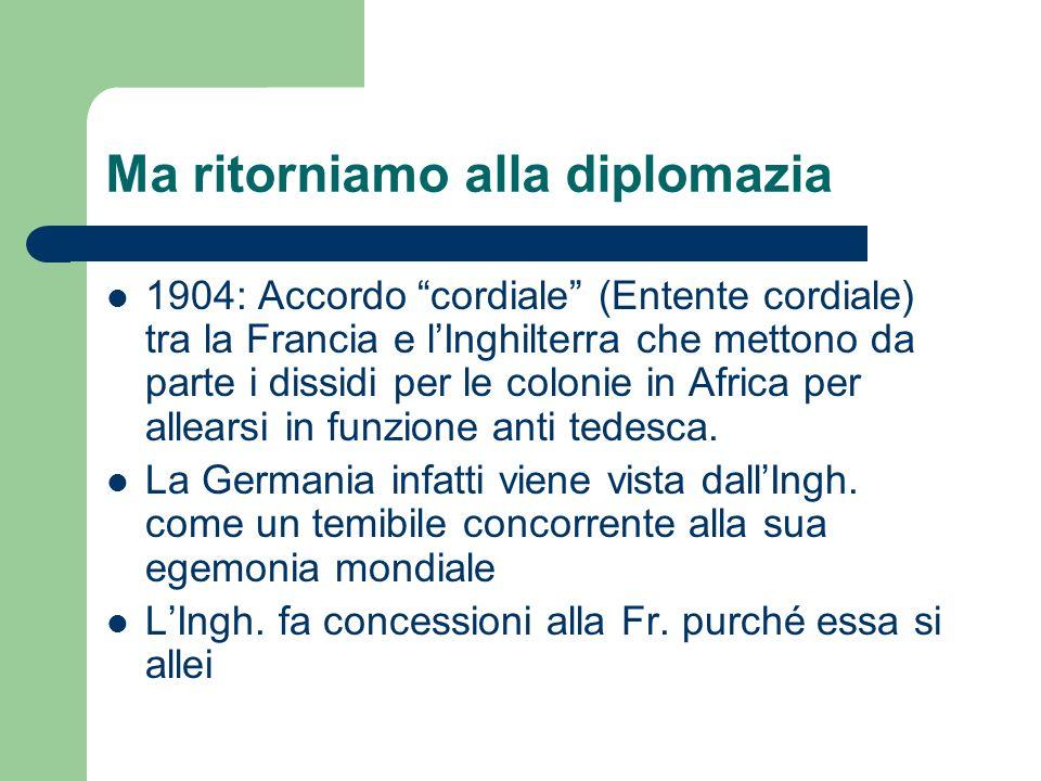 Ma ritorniamo alla diplomazia 1904: Accordo cordiale (Entente cordiale) tra la Francia e lInghilterra che mettono da parte i dissidi per le colonie in