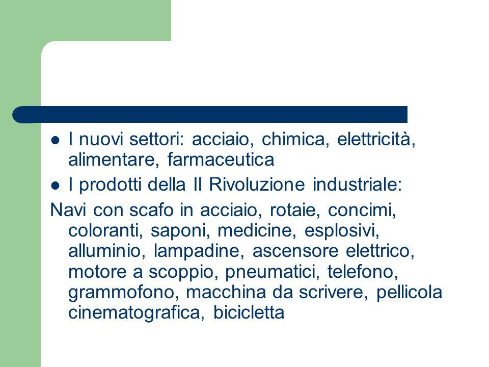 I nuovi settori: acciaio, chimica, elettricità, alimentare, farmaceutica I prodotti della II Rivoluzione industriale: Navi con scafo in acciaio, rotai