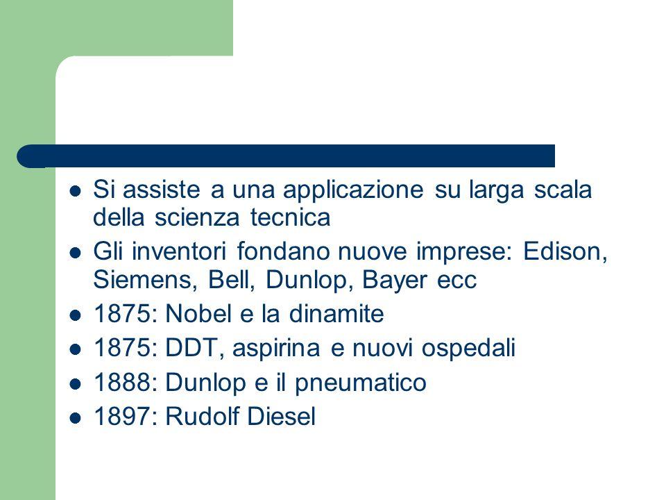 Si assiste a una applicazione su larga scala della scienza tecnica Gli inventori fondano nuove imprese: Edison, Siemens, Bell, Dunlop, Bayer ecc 1875: